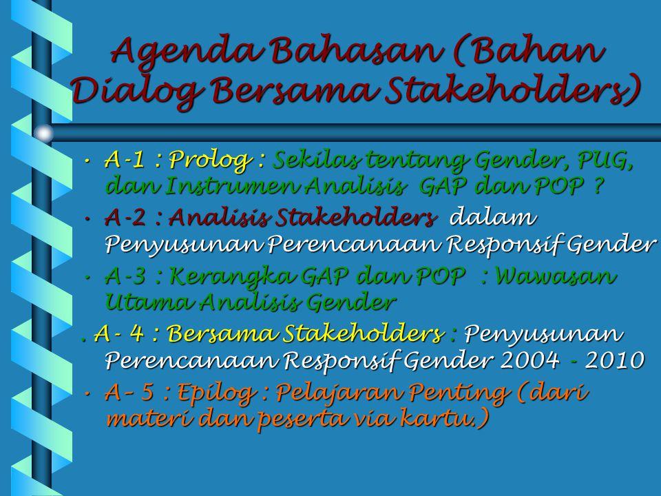 Agenda Bahasan (Bahan Dialog Bersama Stakeholders)
