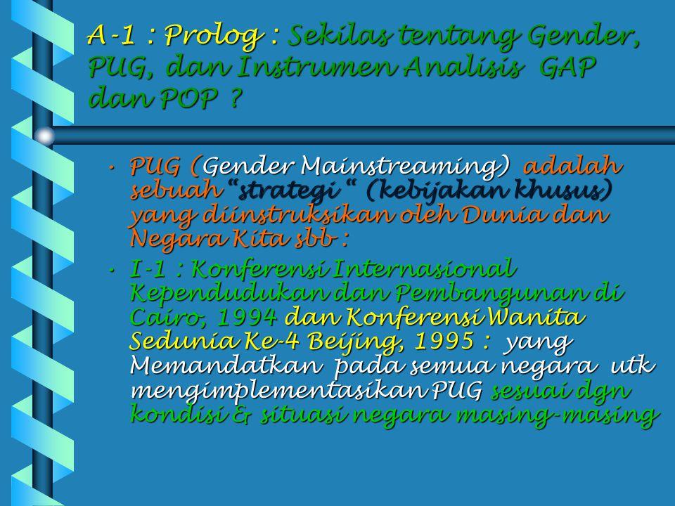 A-1 : Prolog : Sekilas tentang Gender, PUG, dan Instrumen Analisis GAP