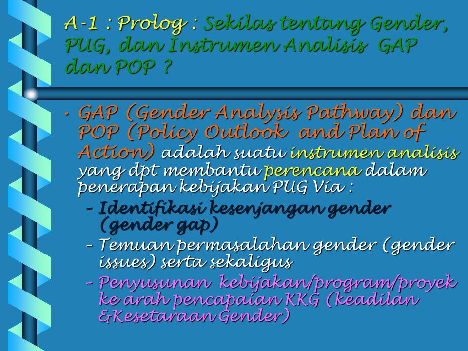 A-1 : Prolog : Sekilas tentang Gender, PUG, dan Instrumen Analisis GAP dan POP