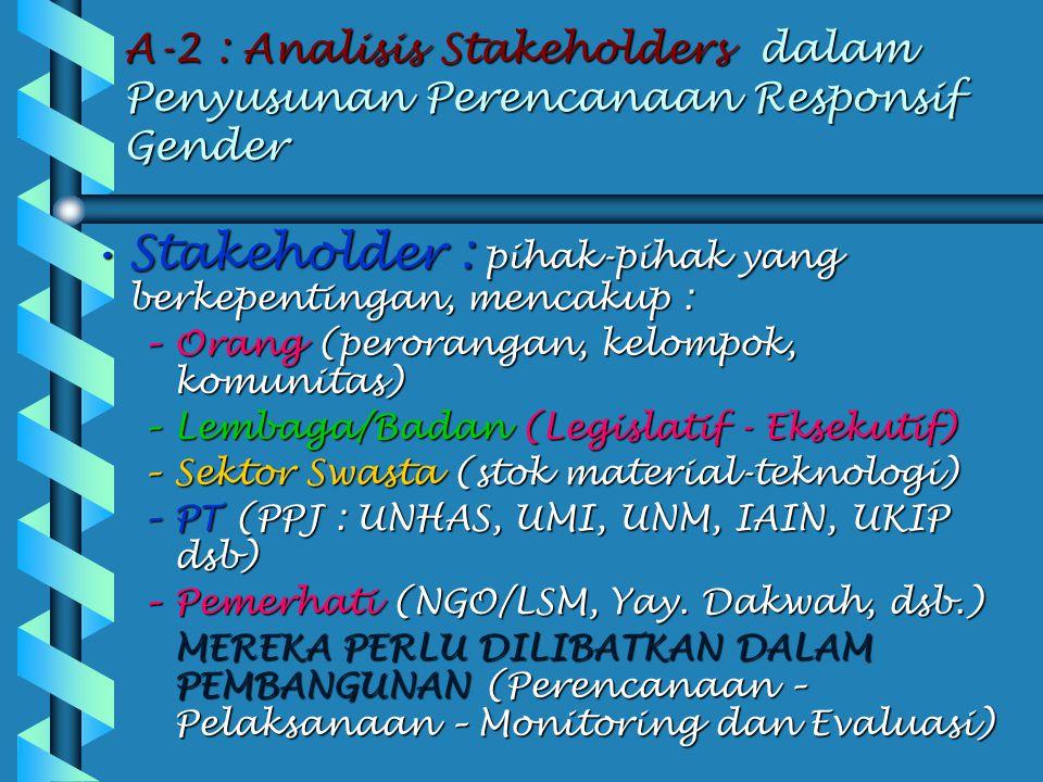 Stakeholder : pihak-pihak yang berkepentingan, mencakup :