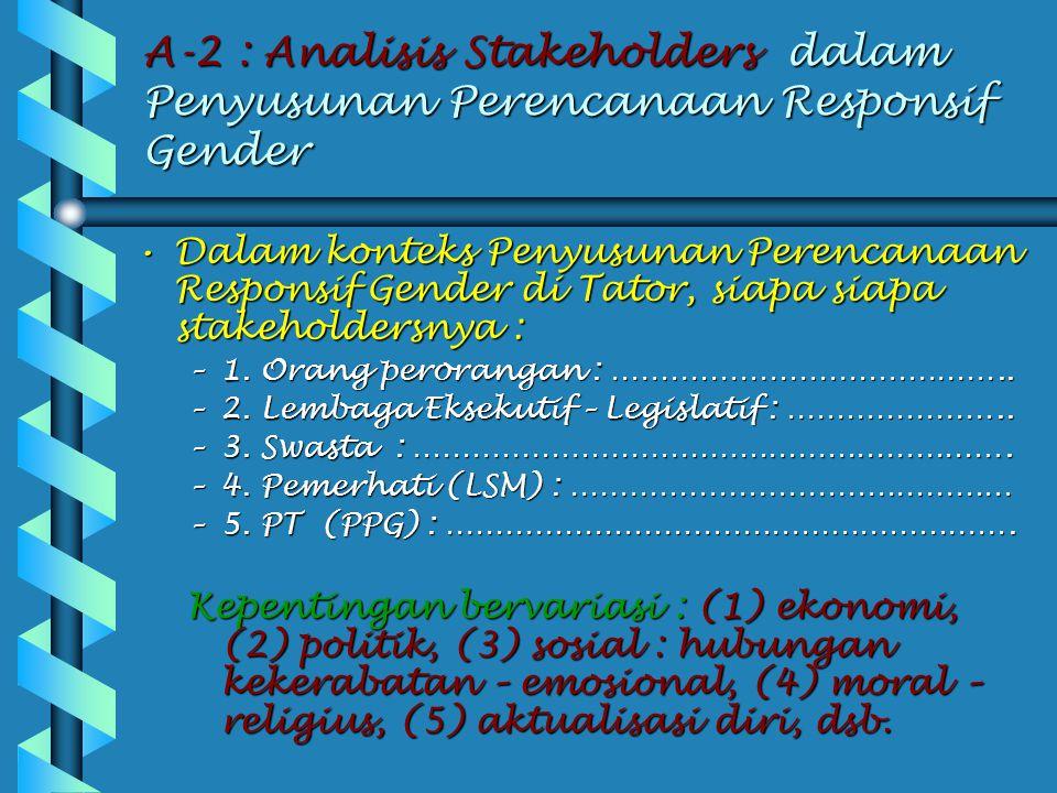 A-2 : Analisis Stakeholders dalam Penyusunan Perencanaan Responsif Gender