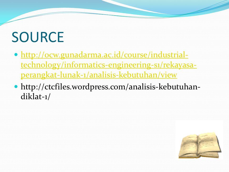 SOURCE http://ocw.gunadarma.ac.id/course/industrial-technology/informatics-engineering-s1/rekayasa-perangkat-lunak-1/analisis-kebutuhan/view.