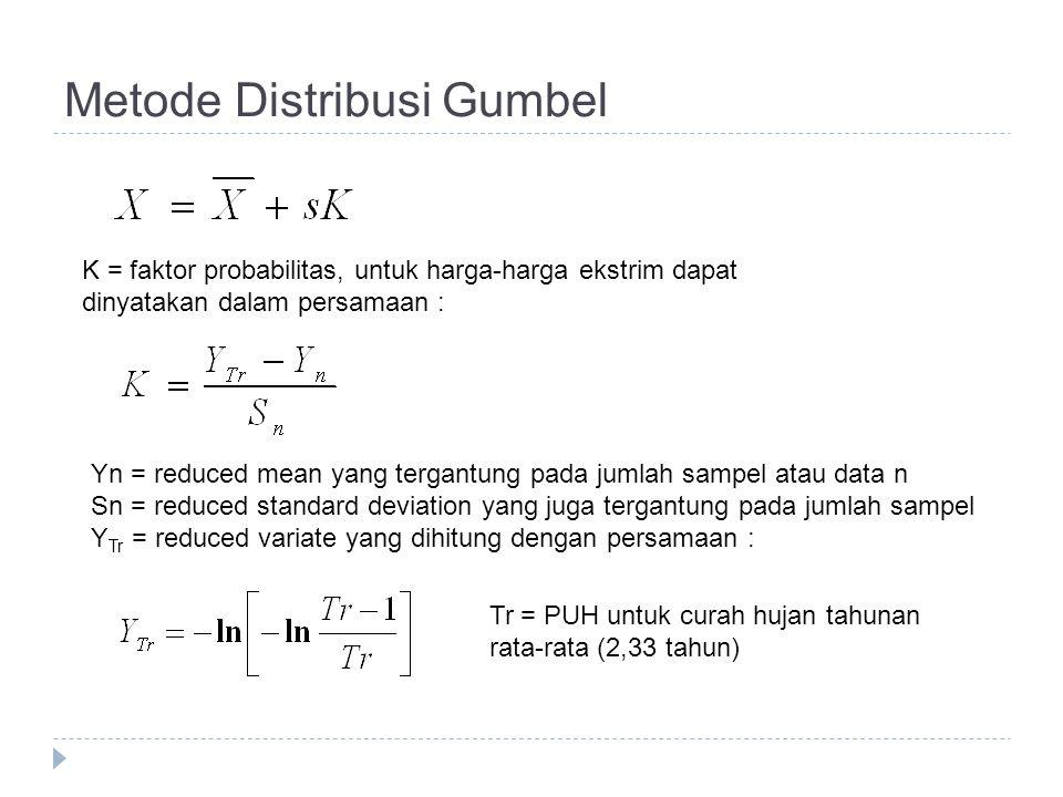 Metode Distribusi Gumbel