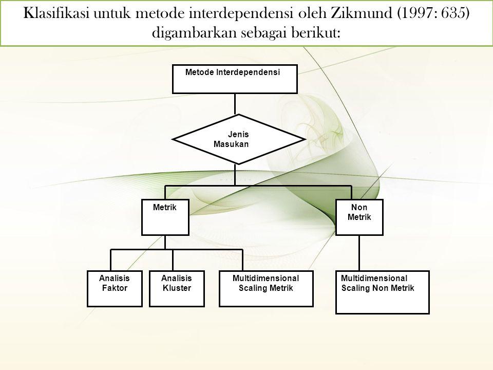 Klasifikasi untuk metode interdependensi oleh Zikmund (1997: 635) digambarkan sebagai berikut: