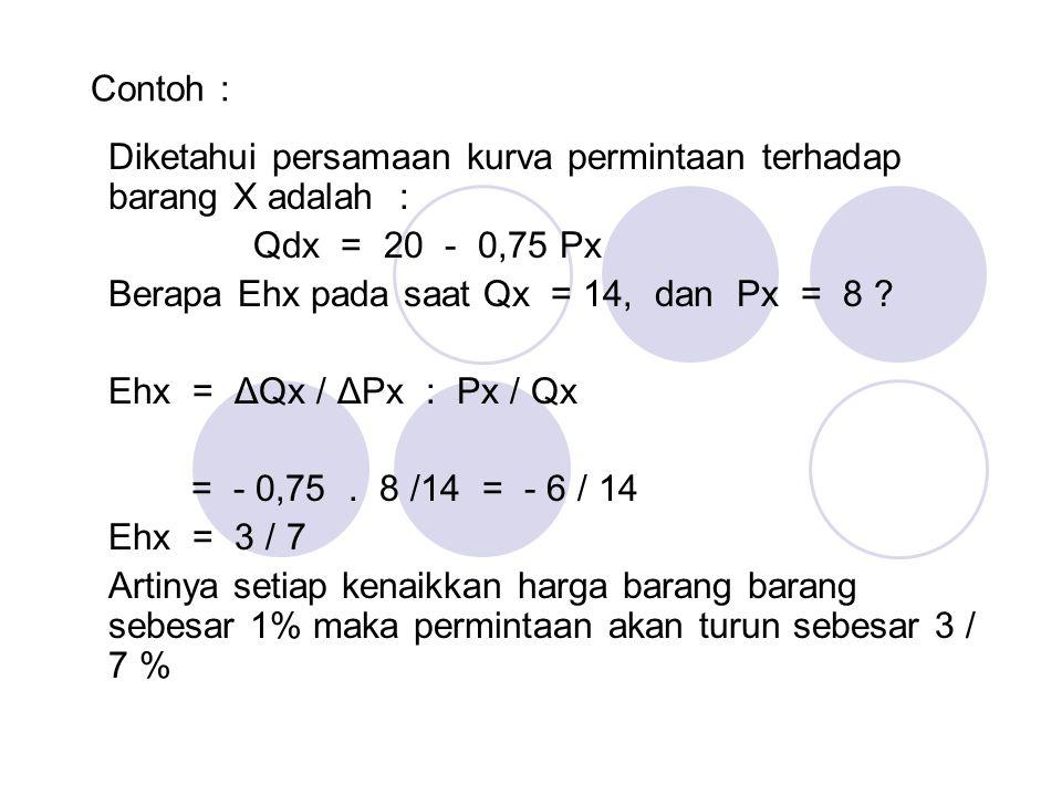 Contoh : Diketahui persamaan kurva permintaan terhadap barang X adalah : Qdx = 20 - 0,75 Px. Berapa Ehx pada saat Qx = 14, dan Px = 8