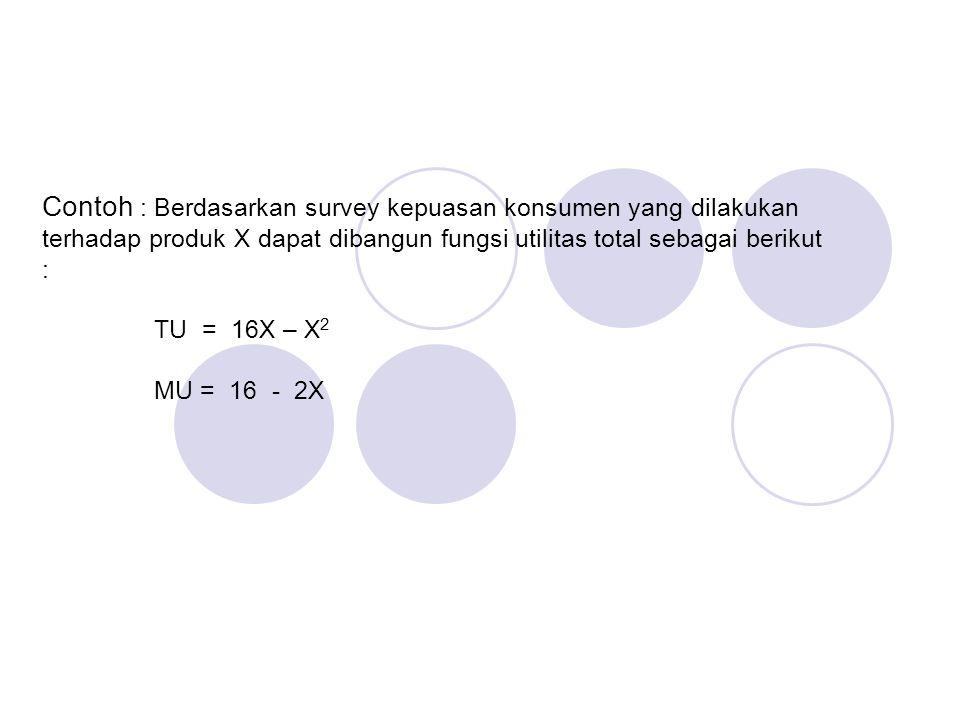 Contoh : Berdasarkan survey kepuasan konsumen yang dilakukan terhadap produk X dapat dibangun fungsi utilitas total sebagai berikut : TU = 16X – X2 MU = 16 - 2X