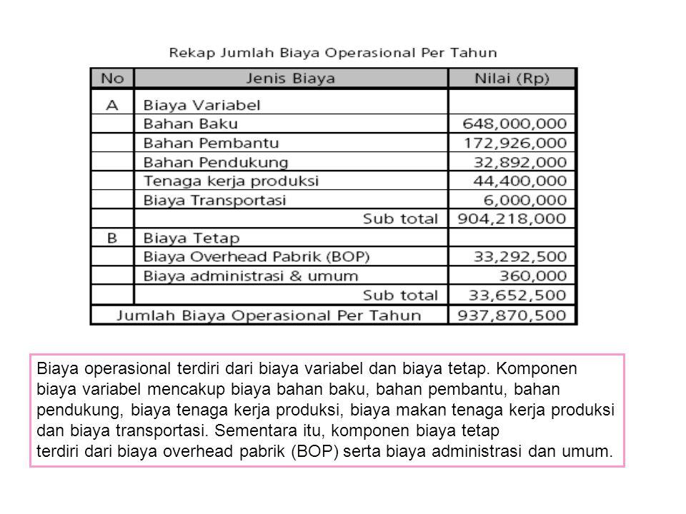 Biaya operasional terdiri dari biaya variabel dan biaya tetap