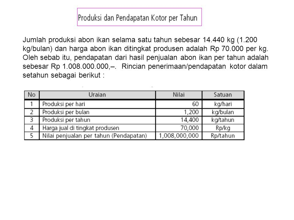 Jumlah produksi abon ikan selama satu tahun sebesar 14. 440 kg (1