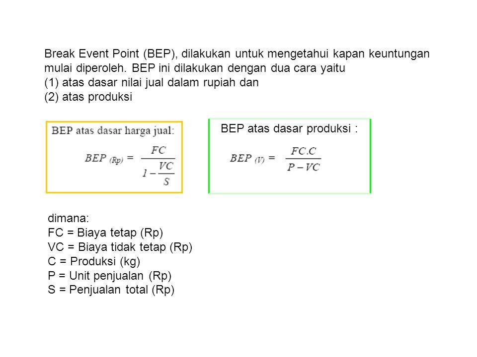 Break Event Point (BEP), dilakukan untuk mengetahui kapan keuntungan