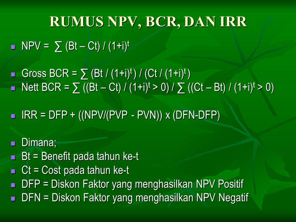 RUMUS NPV, BCR, DAN IRR NPV = ∑ (Bt – Ct) / (1+i)t