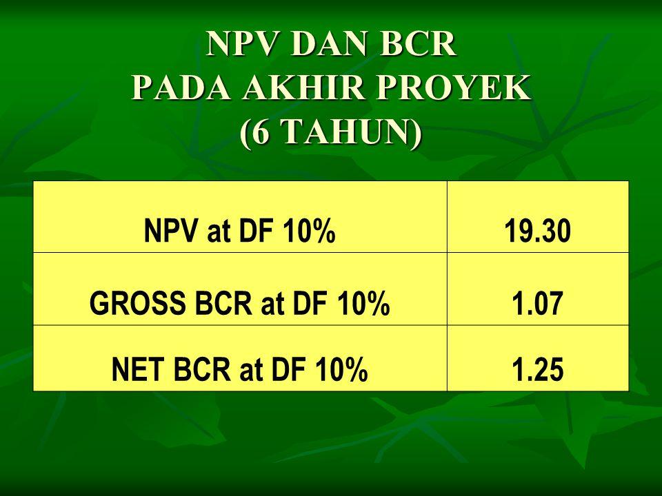 NPV DAN BCR PADA AKHIR PROYEK (6 TAHUN)