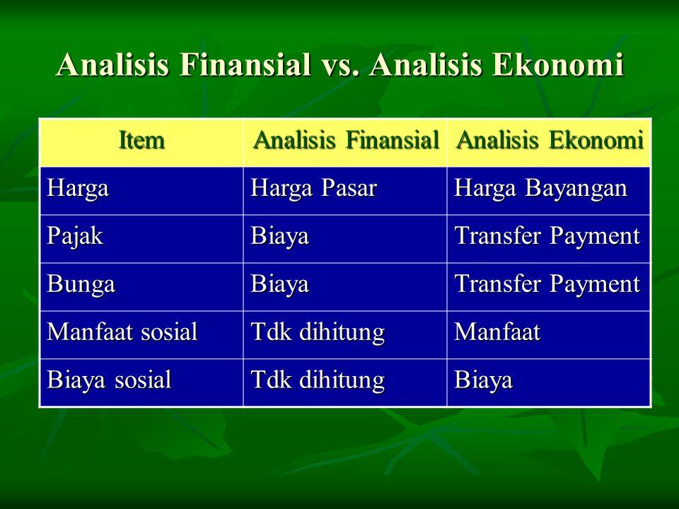 Analisis Finansial vs. Analisis Ekonomi