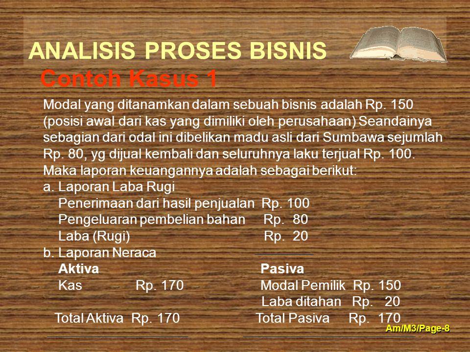 Contoh Kasus 1
