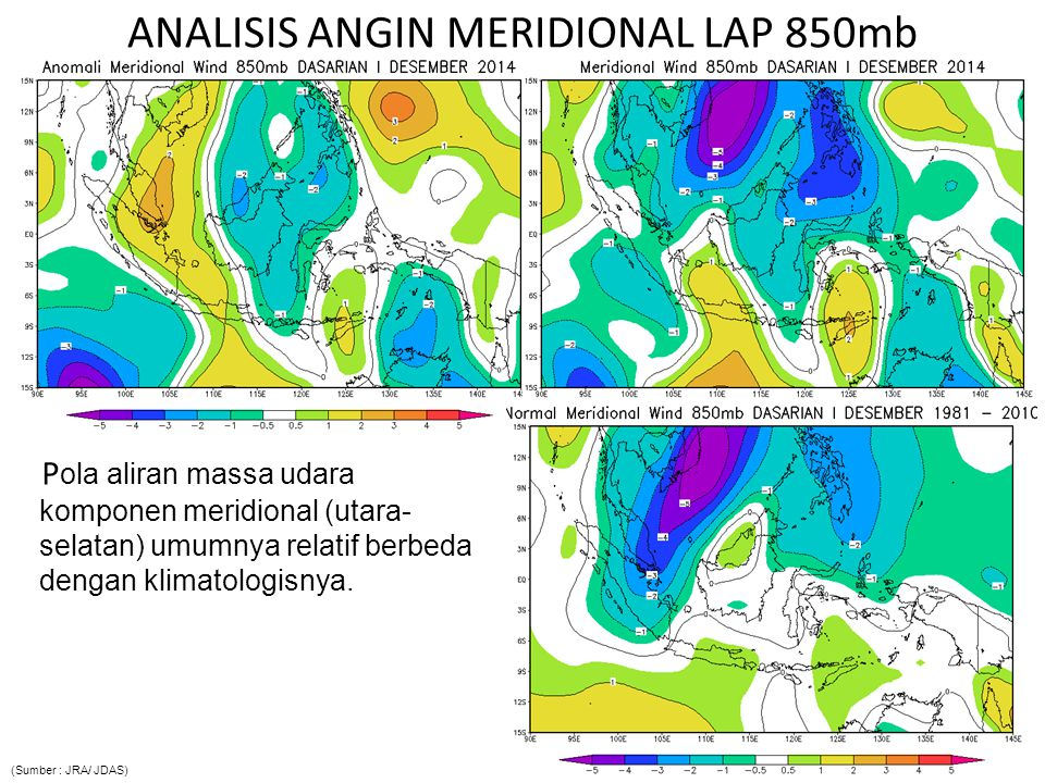 ANALISIS ANGIN MERIDIONAL LAP 850mb