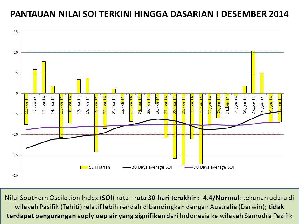 PANTAUAN NILAI SOI TERKINI HINGGA DASARIAN I DESEMBER 2014