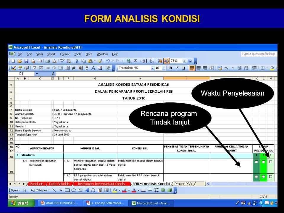 FORM ANALISIS KONDISI Waktu Penyelesaian Rencana program Tindak lanjut