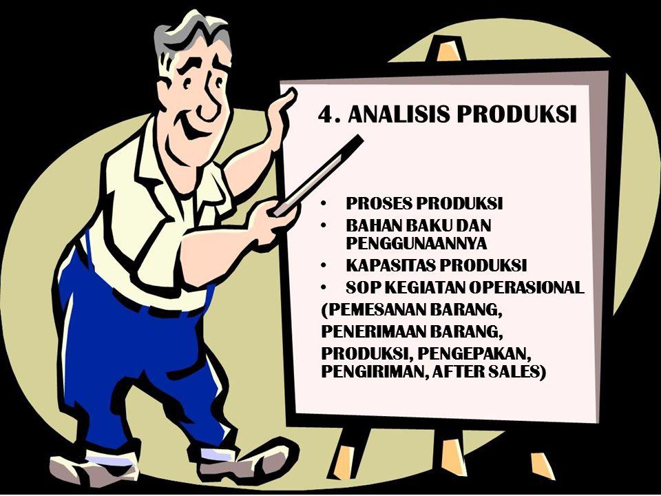 4. ANALISIS PRODUKSI PROSES PRODUKSI BAHAN BAKU DAN PENGGUNAANNYA