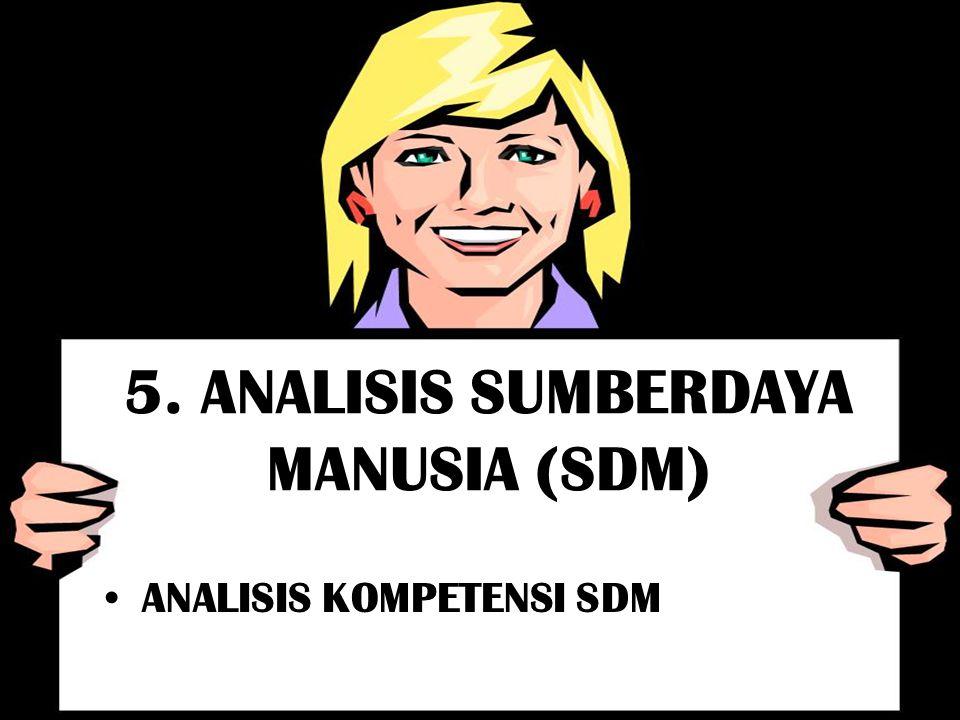 5. ANALISIS SUMBERDAYA MANUSIA (SDM)