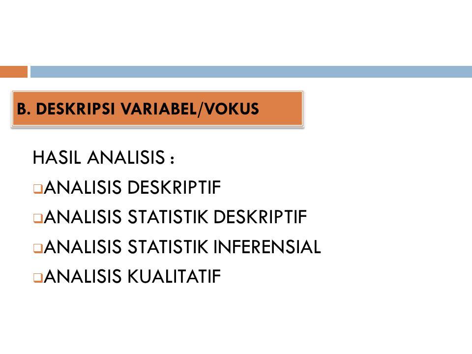 ANALISIS STATISTIK DESKRIPTIF ANALISIS STATISTIK INFERENSIAL