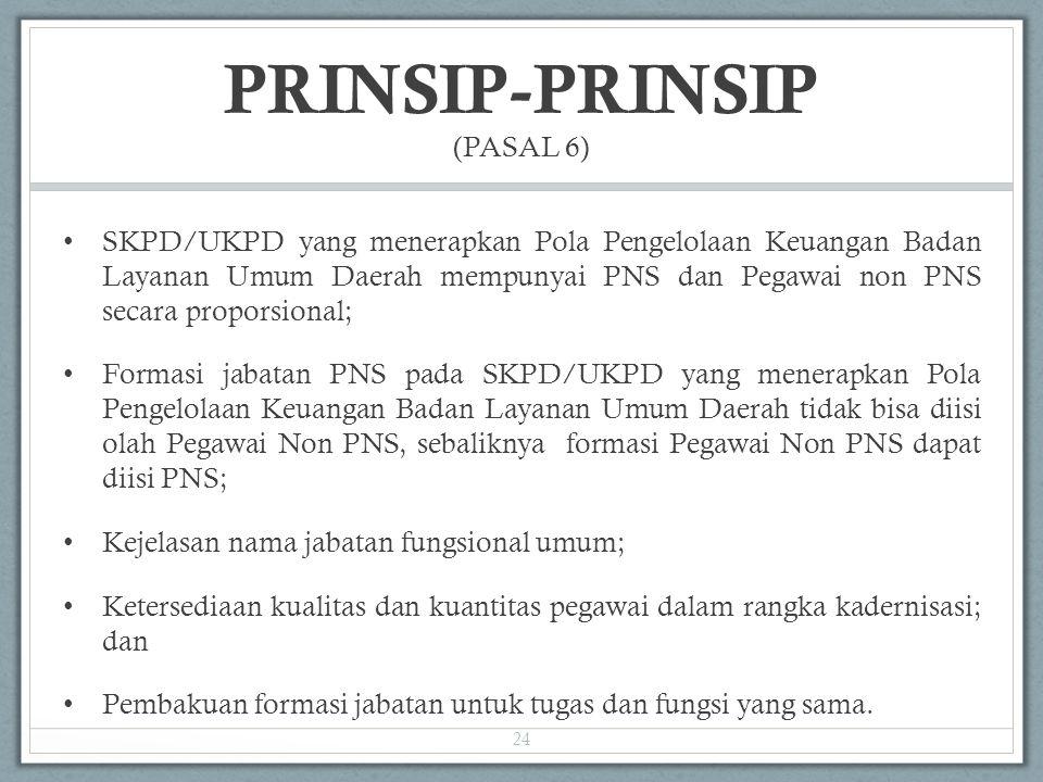 PRINSIP-PRINSIP (PASAL 6)
