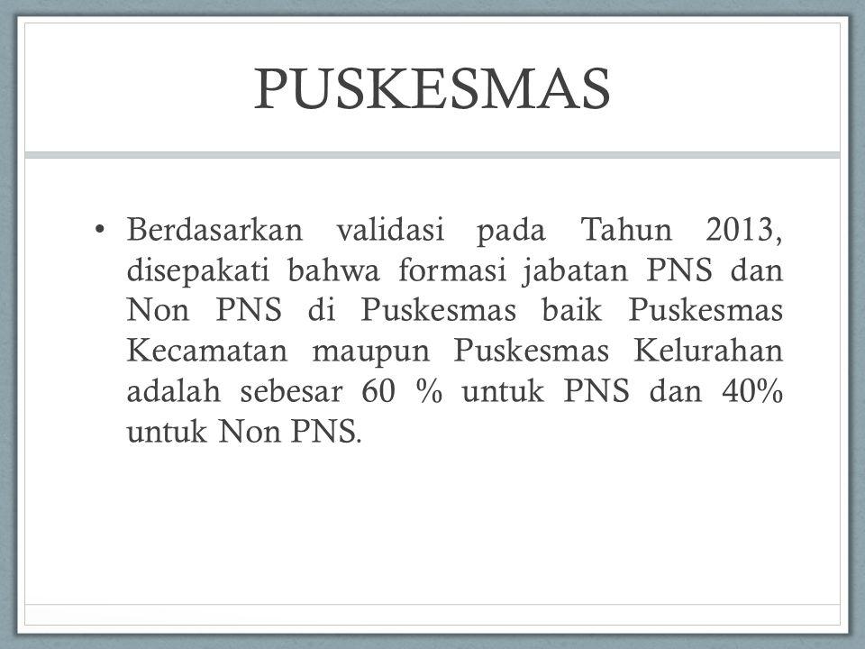 PUSKESMAS