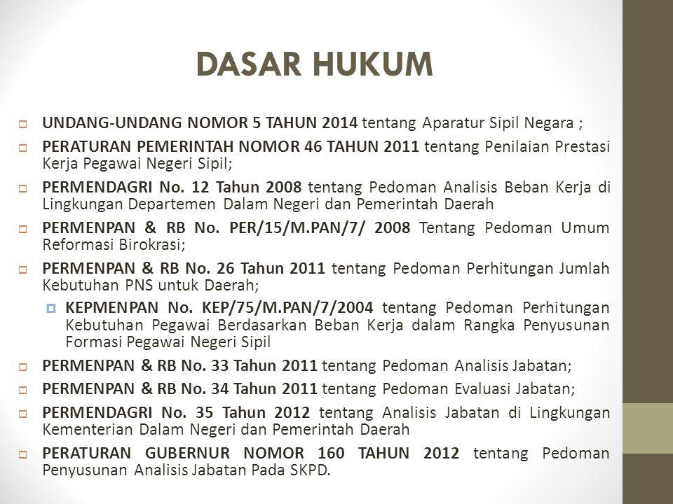 DASAR HUKUM UNDANG-UNDANG NOMOR 5 TAHUN 2014 tentang Aparatur Sipil Negara ;