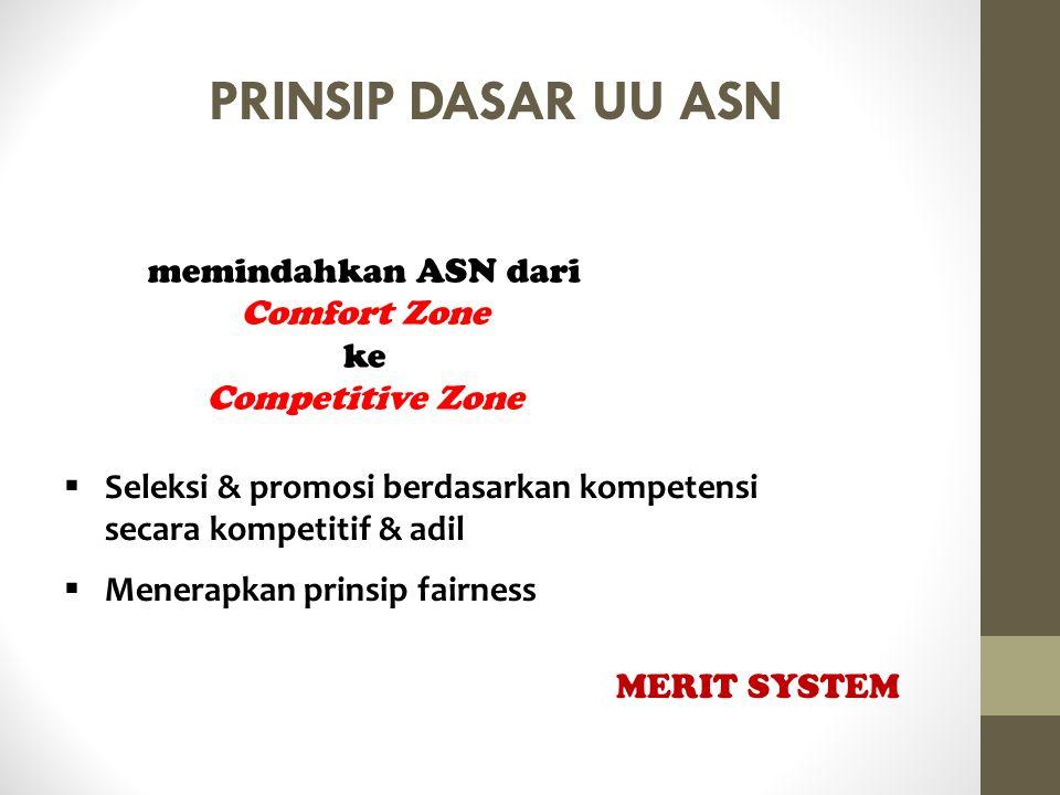 memindahkan ASN dari Comfort Zone