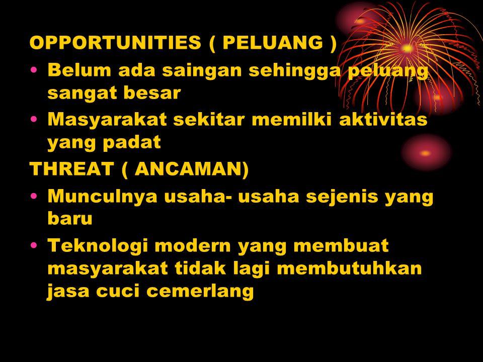 OPPORTUNITIES ( PELUANG )
