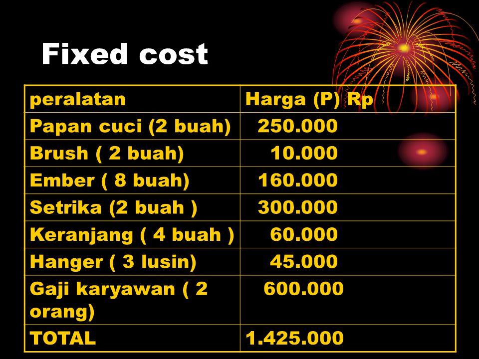 Fixed cost peralatan Harga (P) Rp Papan cuci (2 buah) 250.000