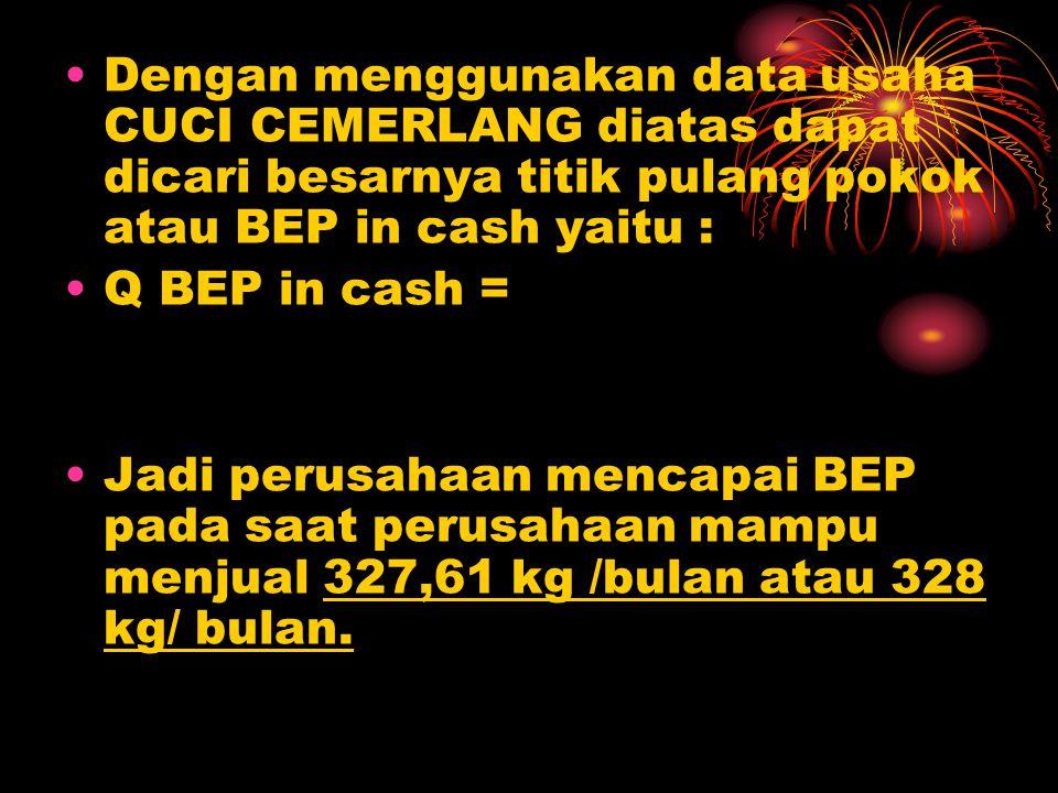 Dengan menggunakan data usaha CUCI CEMERLANG diatas dapat dicari besarnya titik pulang pokok atau BEP in cash yaitu :