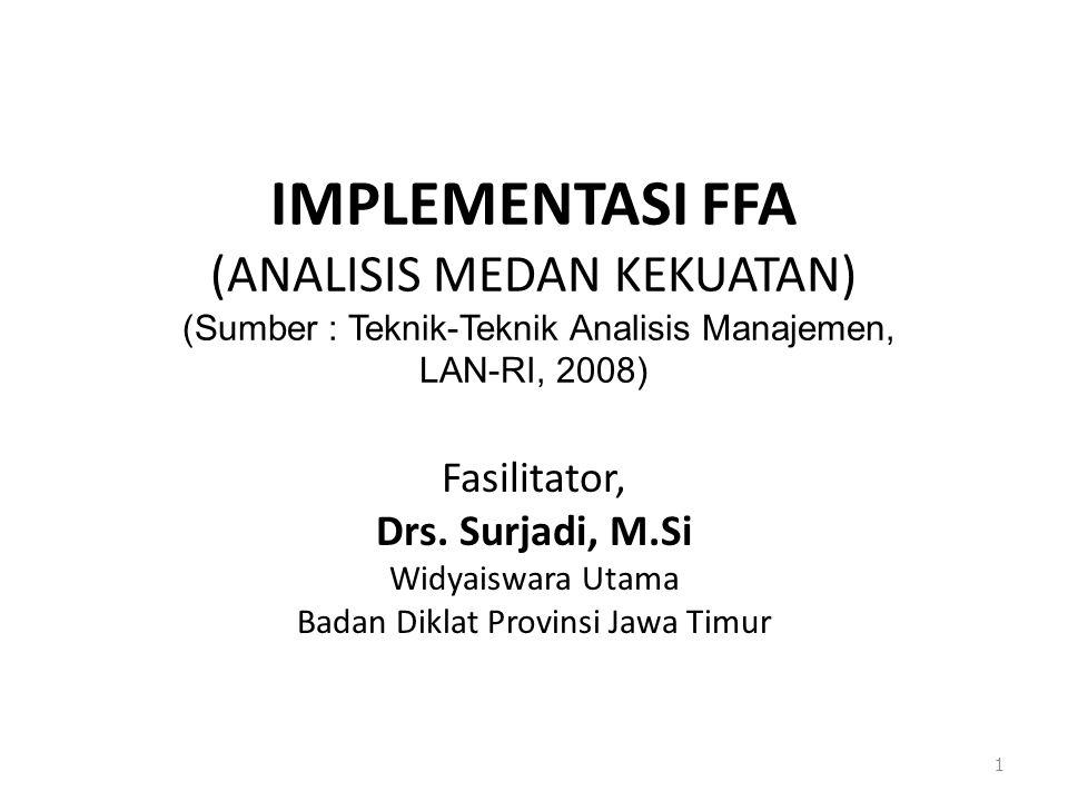 Badan Diklat Provinsi Jawa Timur