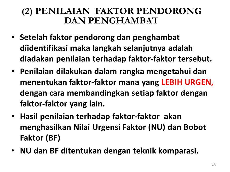 (2) PENILAIAN FAKTOR PENDORONG DAN PENGHAMBAT