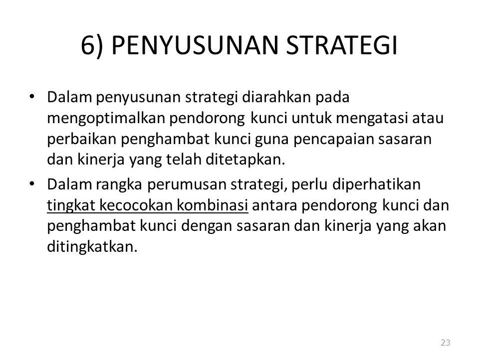 6) PENYUSUNAN STRATEGI