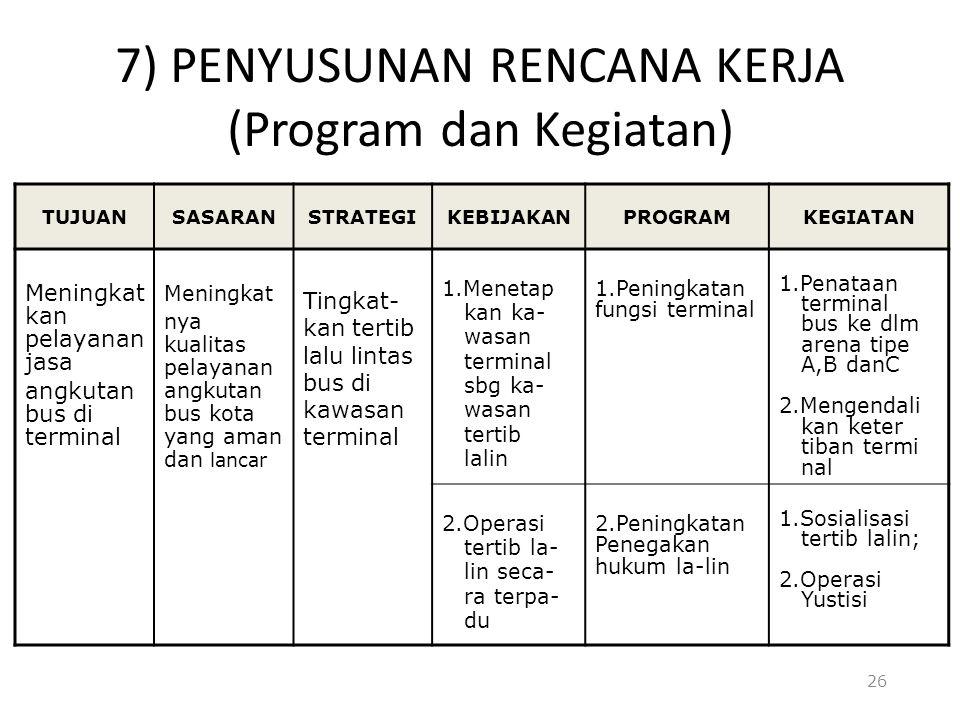 7) PENYUSUNAN RENCANA KERJA (Program dan Kegiatan)