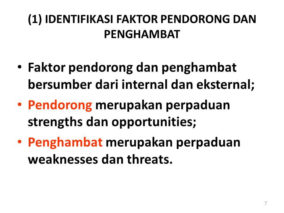 (1) IDENTIFIKASI FAKTOR PENDORONG DAN PENGHAMBAT