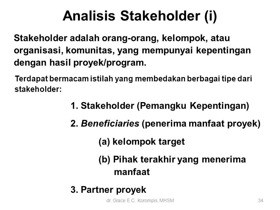 Analisis Stakeholder (i)