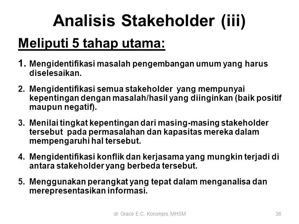 Analisis Stakeholder (iii)