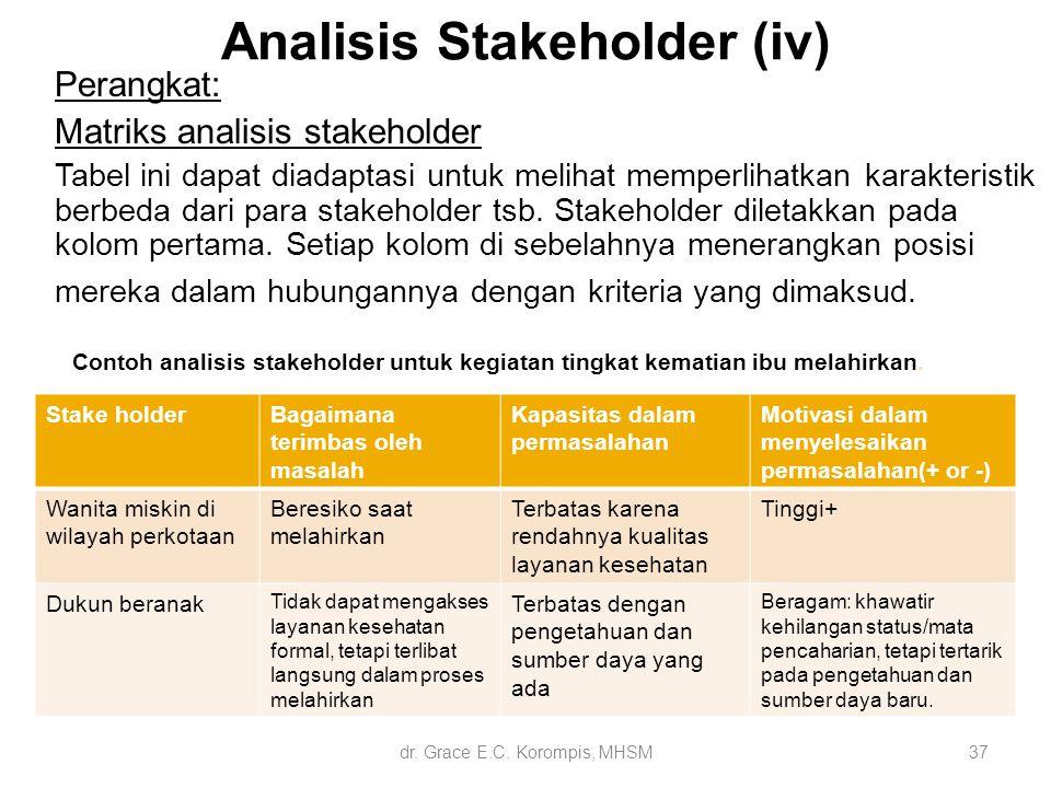 Analisis Stakeholder (iv)