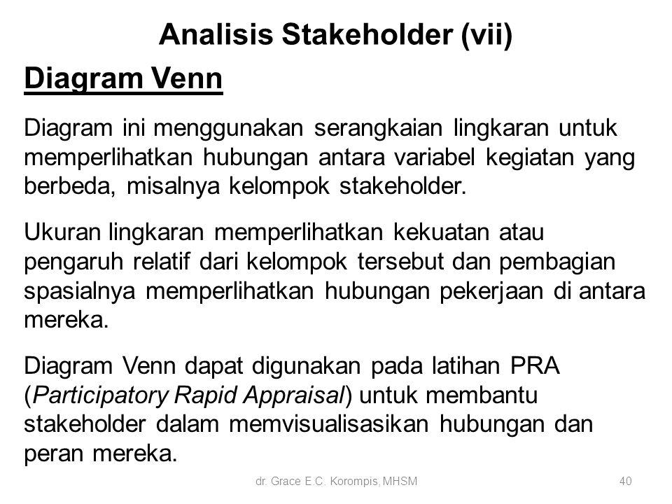 Analisis Stakeholder (vii)