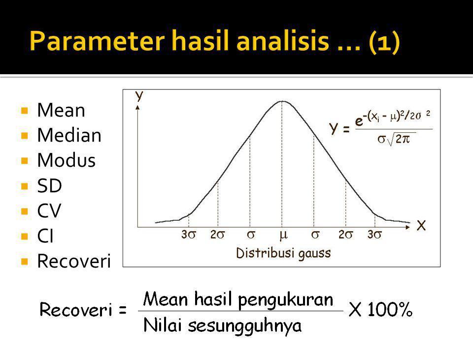 Parameter hasil analisis … (1)