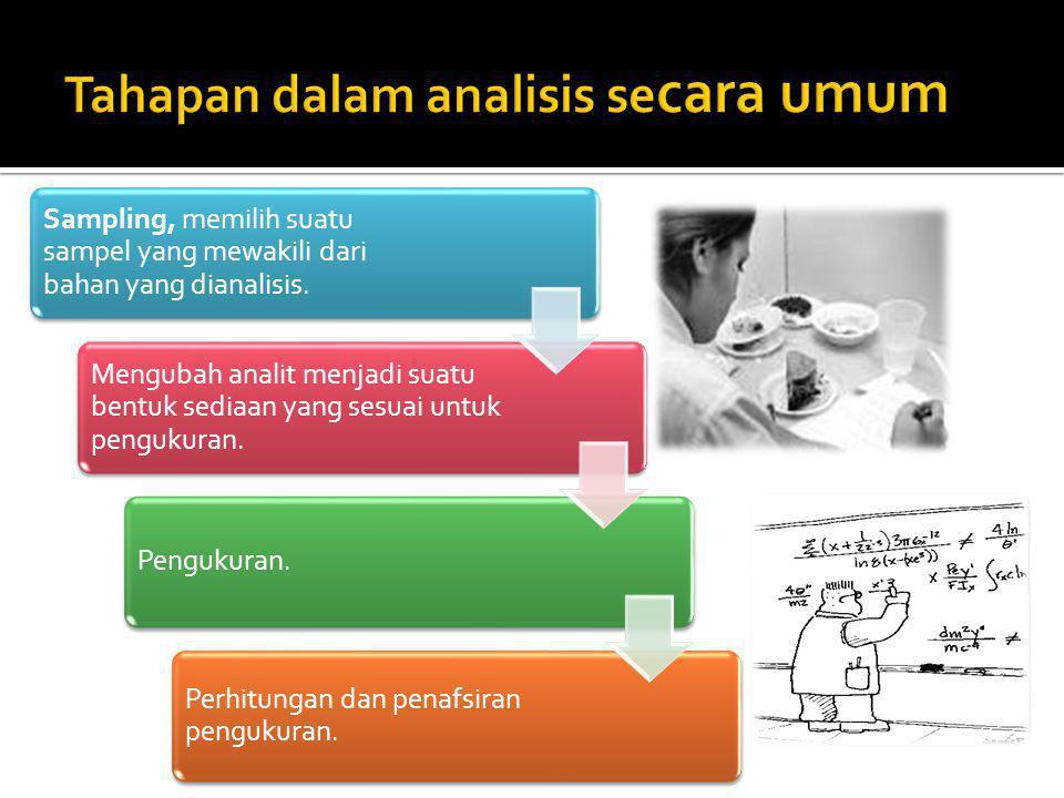 Tahapan dalam analisis secara umum