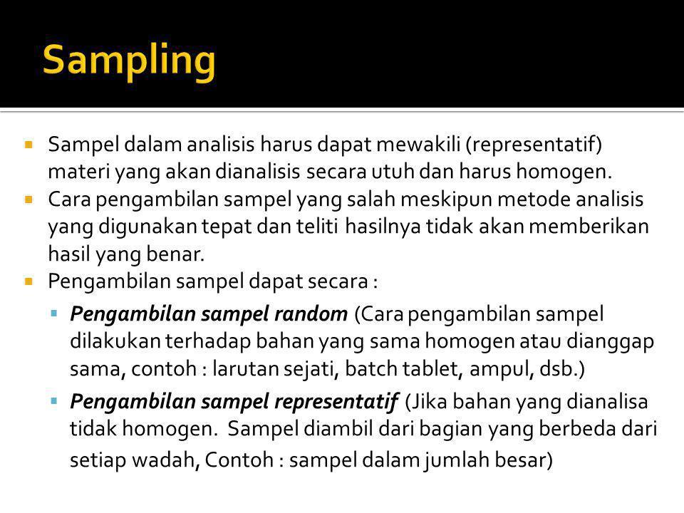 Sampling Sampel dalam analisis harus dapat mewakili (representatif) materi yang akan dianalisis secara utuh dan harus homogen.
