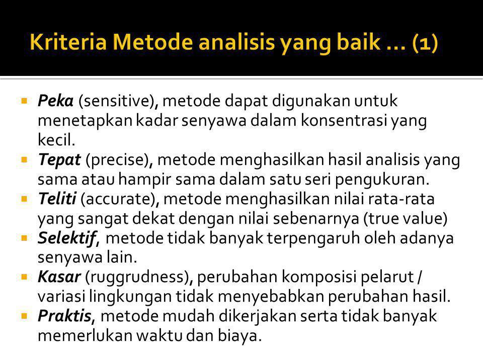 Kriteria Metode analisis yang baik … (1)