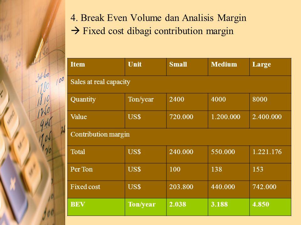4. Break Even Volume dan Analisis Margin