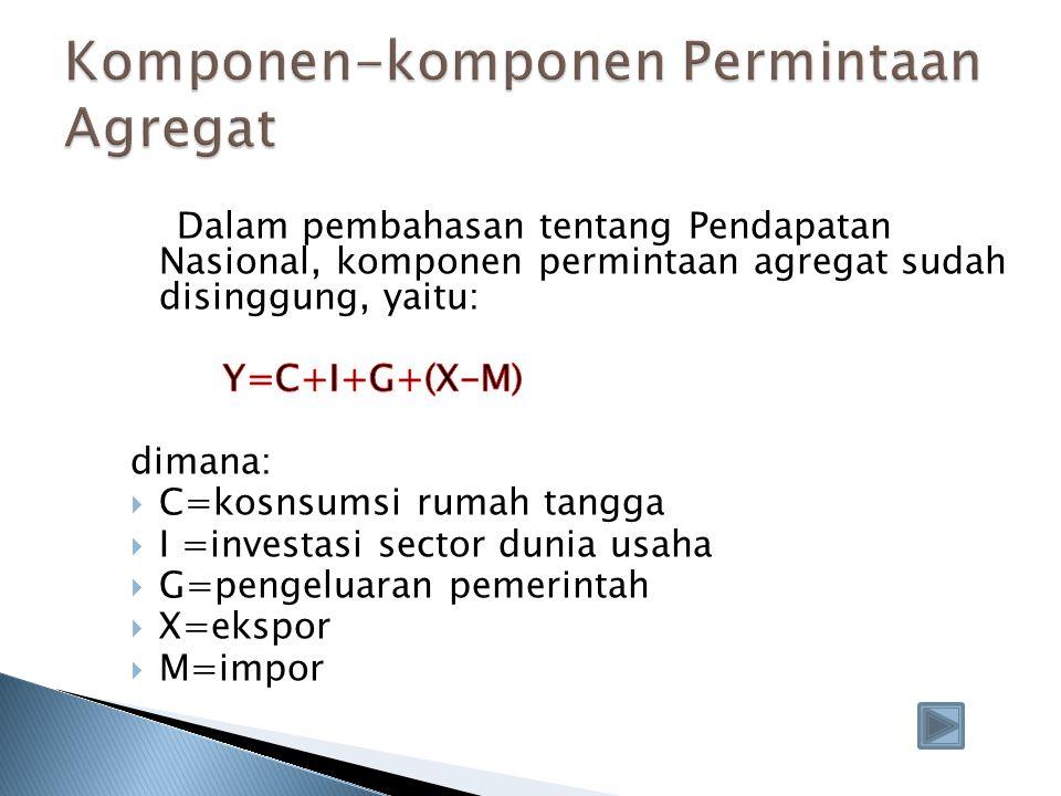 Komponen-komponen Permintaan Agregat