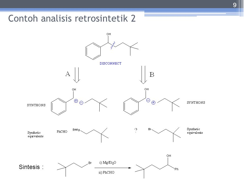 Contoh analisis retrosintetik 2