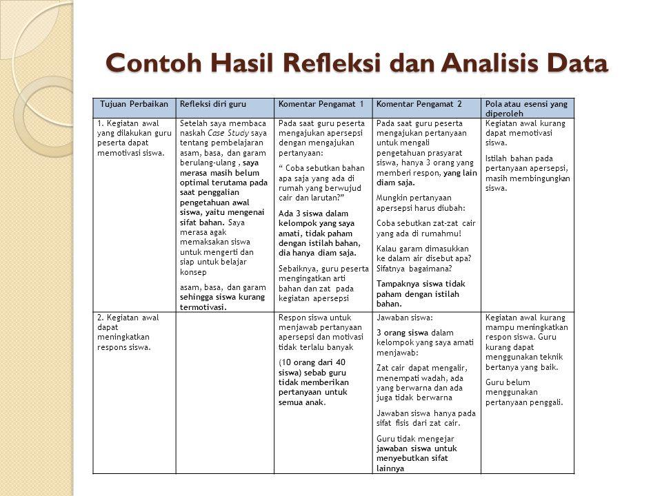 Contoh Hasil Refleksi dan Analisis Data