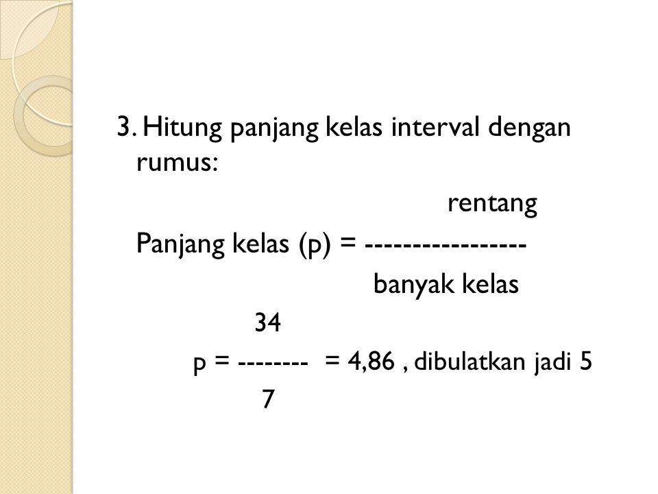 3. Hitung panjang kelas interval dengan rumus: rentang