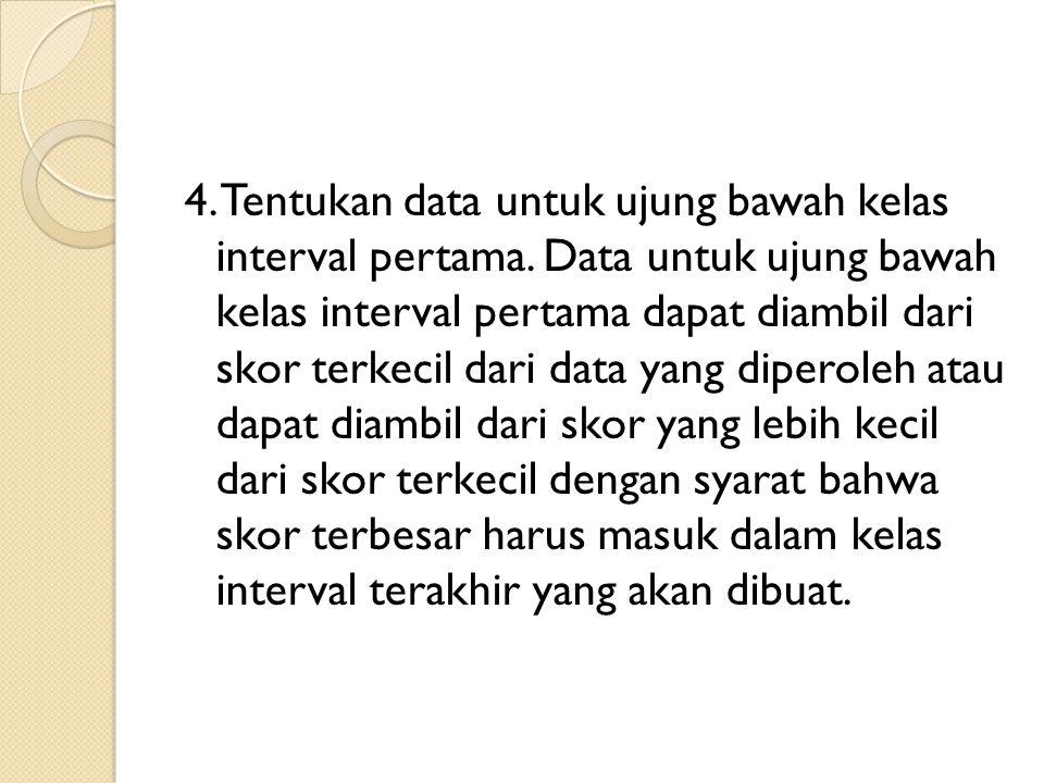 4. Tentukan data untuk ujung bawah kelas interval pertama