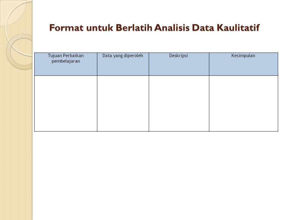 Format untuk Berlatih Analisis Data Kaulitatif